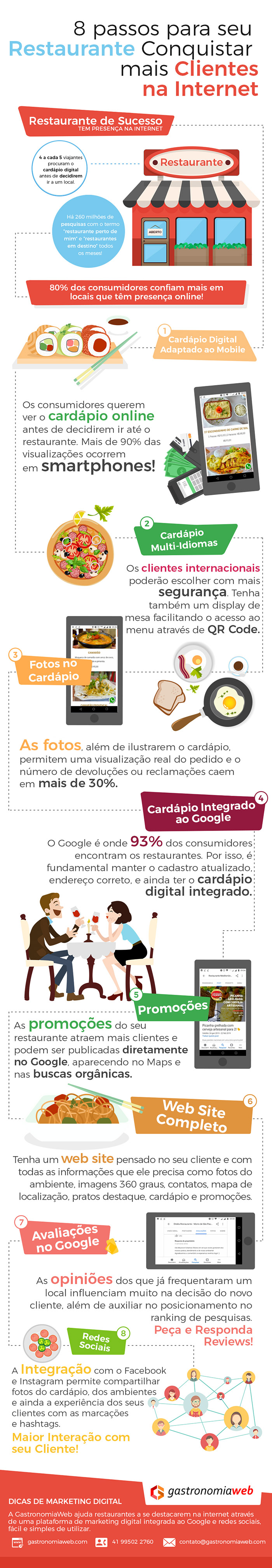 infografico-gastronomiaweb-conqustar